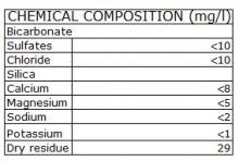 Brick de agua  | 330 ml | Adhesivo 2 caras | 1107168DL